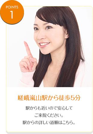 POINTS1 嵯峨嵐山駅から徒歩5分 駅からも近いので安心してご来院ください。駅からの詳しい道順はこちら。